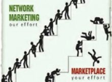 network marketing is not perfect it is just better